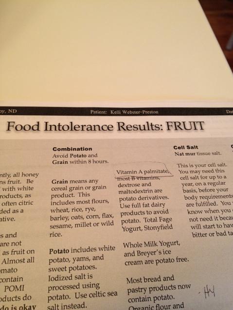 Citric Acid Intolerance Food List